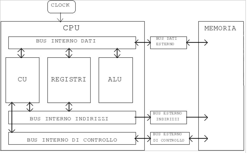 Immagine correlata